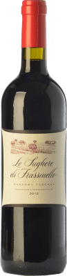 23,95 € Free Shipping | Red wine Rocca di Frassinello Le Sughere D.O.C. Maremma Toscana Tuscany Italy Merlot, Cabernet Sauvignon, Sangiovese Bottle 75 cl